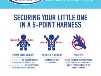 3 Important Holiday Travel Car Seat Safety Tips