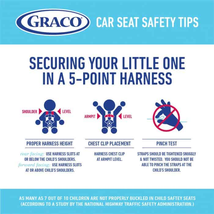 Image Result For Check Graco Car