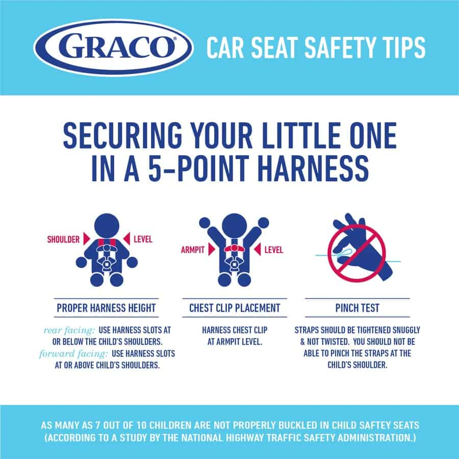 3 Important Holiday Travel Car Seat Safety Tips Midgetmomma
