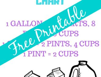 Have all the liquid measurements on hand easily with this how many quarts are in a gallon, pints in a quart, cups in a quart Printable kitchen Cheat Sheet. #Cups #Gallons #Pints #Gallon #printable #CheatSheet