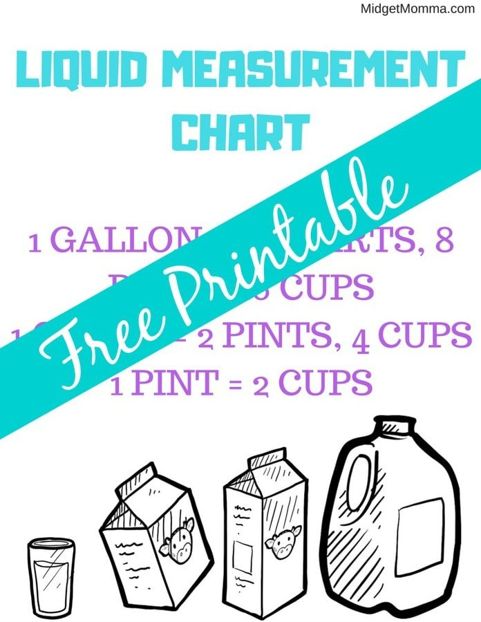 How Many cups in a Quart printable