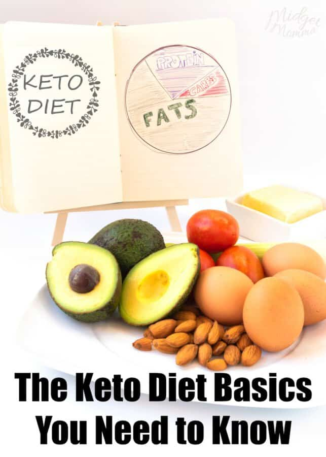 The Keto Diet Basics You Need to Know!